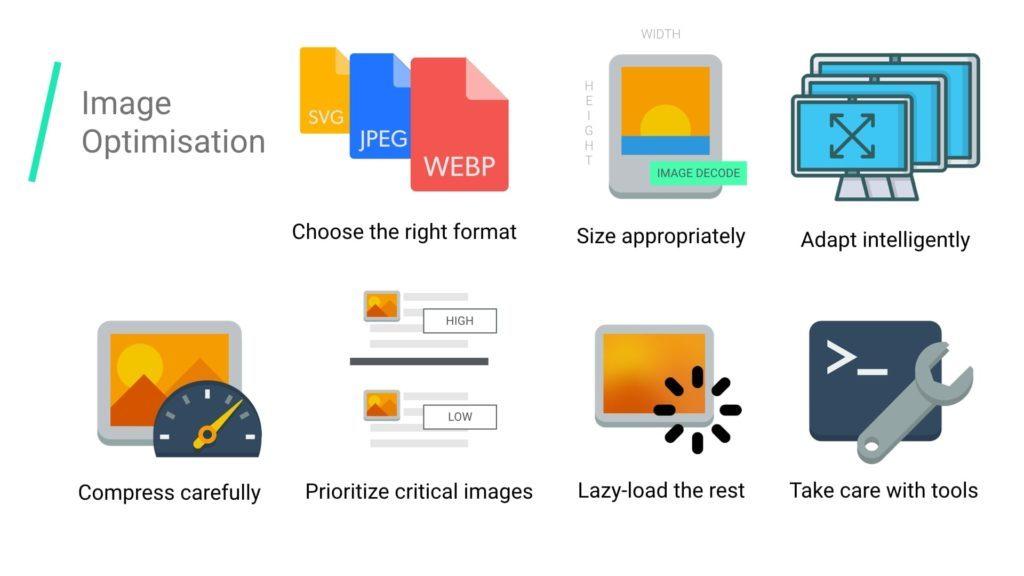 Optimización de imágenes para SEO
